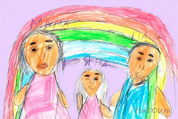 Тематическая неделя «Я и моя семья»